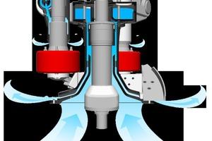 »8 Luftfluss in einer Verdés Pendelmühle