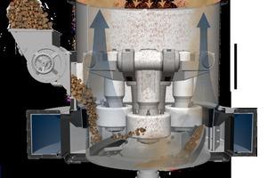 »9 Arbeitsprinzip einer Verdés Pendelmühle