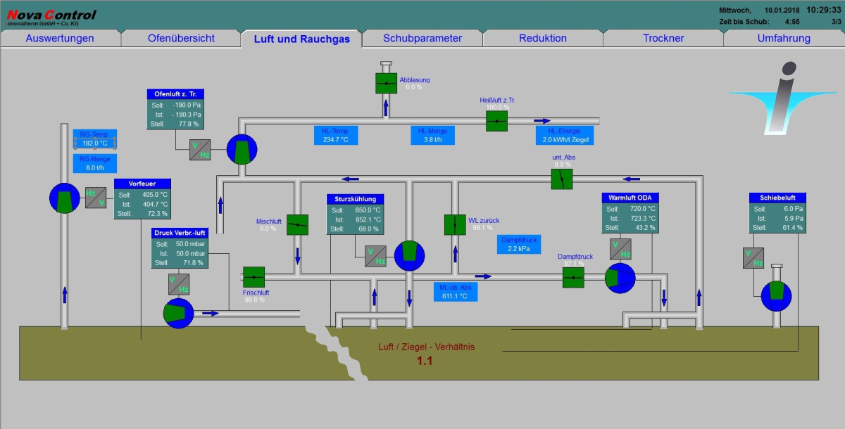 NovaControl process control system - Brick and Tile Industry