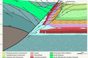 "<div class=""bildtext""><span class=""bildnummer"">»3</span> Geological profile section through the Northern Harz Boundary Fault at Blankenburg </div>"
