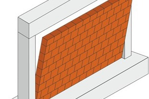 """<div class=""""bildtext""""><span class=""""textmarkierung"""">»3</span> Seismic-induced in-plane and out-of-plane damage to infill walls</div>"""