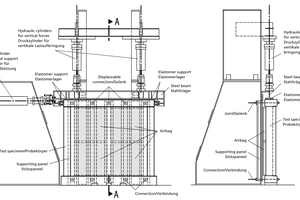 """<div class=""""bildtext""""><span class=""""textmarkierung"""">»8</span> Front view of experimental test set-up (left) and section A-A (right)</div>"""