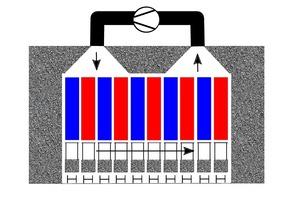 """<div class=""""bildtext""""><span class=""""bildnummer"""">»11</span> Sliced setting counterflow kiln by Rieger [12]</div>"""
