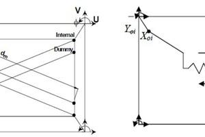 "<div class=""bildtext""><span class=""textmarkierung"">»11</span> Macro model with diagonal struts (left) and pusher spring (right) [9]</div>"
