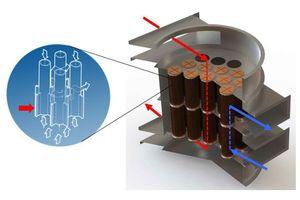 """<div class=""""bildtext""""><span class=""""bildnummer"""">»3</span> HeatMatrix Luvo heat exchanger</div>"""