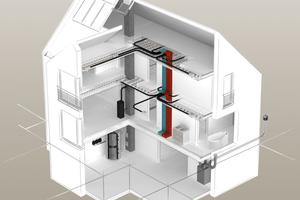 "<div class=""bildtext""><span class=""bildnummer"">»2a</span> The Via Vento S ventilation system provides fresh air</div>"