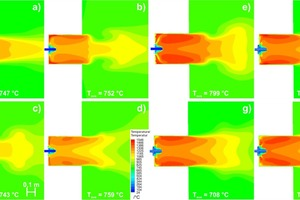 "<div class=""bildtext""><span class=""bildnummer"">»5 </span>CFD simulations – distribution of temperature in the combustion chamber for 25/75 vol.-% and 75/25 vol.-% HHO/biogas (a, e), sewer gas (b, f), mine gas (c, g) and wood gas (d, h) (λ = 1.1)</div>"