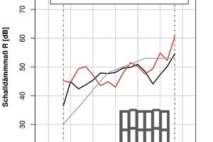 """<div class=""""bildtext""""><span class=""""bildnummer"""">»12</span> Numerische 2D-Simulation eines grobgelochten Hochlochziegels</div>"""