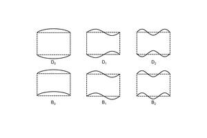 """<div class=""""bildtext""""><span class=""""bildnummer"""">»2</span> Vereinfachte Darstellung von Biege- und Dickenschwingungen von Mauerwerkssteinen [14]</div>"""