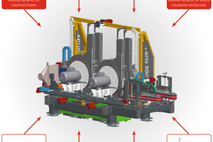 "<div class=""bildtext""><span class=""bildnummer"">»1</span> Overview of the models in the Standard, Professional, Premium technology</div>"