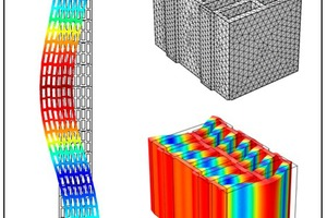 "<div class=""bildtext""><span class=""bildnummer"">»</span> Numerical and two-dimensional simulation model for vertically perforated bricks</div>"