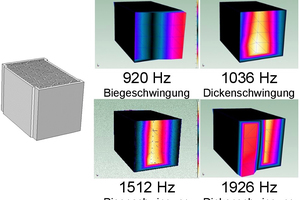 """<div class=""""bildtext""""><span class=""""bildnummer"""">»5</span> Experimentally determined eigen frequencies and eigen vibrations of the vertically perforated brick with small perforations</div>"""