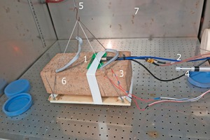 "<div class=""bildtext""><span class=""bildnummer"">»3</span> Laboratory set-up for monitoring of the drying of a green brick:<br />1: Patch antenna<br />2: HF lead to m:explore<br />3: Temperature sensor<br />4: Humidity and air temperature sensor<br />5: Suspension to the weighing scales<br />6: Green brick<br />7: Climate chamber</div>"