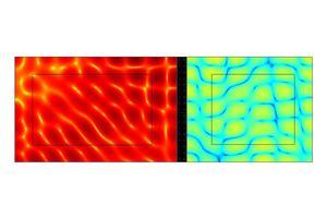 """<div class=""""bildtext""""><span class=""""bildnummer"""">»2 </span>Numerisches Simulationsmodell zur Berechnung des frequenzabhängigen Schalldämm-Maßes einer Wand aus Hochlochziegeln</div>"""