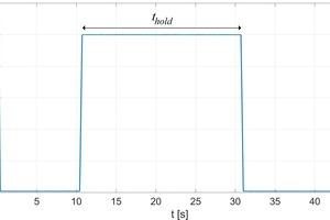 "<div class=""bildtext_en""><span class=""bildnummer"">»6</span> Selected load function of the nanoindentation measurements (left), as well as a representative presentation of the load-deformation curve (right)</div>"