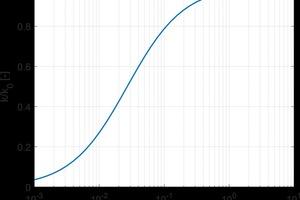 """<div class=""""bildtext_en""""><span class=""""bildnummer"""">»6 </span>Grain Size vs. Thermal Conductivity</div>"""