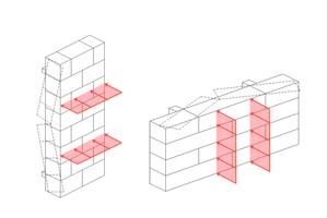 """<div class=""""bildtext""""><span class=""""bildnummer""""><irspacing style=""""letter-spacing: 0.001em;"""">»</irspacing><irspacing style=""""letter-spacing: 0.001em;"""">8 </irspacing></span>Biegebeanspruchung nach DIN EN 1052-2 [15] parallel und senkrecht zur Lagerfuge </div>"""