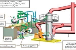 "<span class=""bildunterschrift_hervorgehoben"">»2</span> Power generation from waste heat by means of ORC"