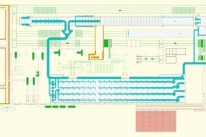 "<span class=""bildunterschrift_hervorgehoben"">»2</span> General layout of the plant<br />"