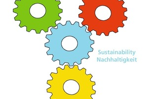 "<span class=""bildunterschrift_hervorgehoben"">»1</span> Aspects of sustainability<br />"