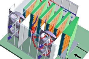 """<span class=""""bildunterschrift_hervorgehoben"""">»19</span> Design and air conduction of an XStream rapid dryer for solid bricks (red = hot air, blue = moist air)<br />"""