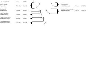 "<span class=""bildunterschrift_hervorgehoben"">»2</span> Results of kiln simulation – Sankey diagram<br />"