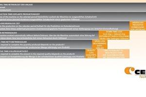 "<span class=""bildunterschrift_hervorgehoben"">»4</span> Normative illustration of a TRS dashboard"