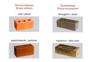 "<span class=""bildunterschrift_hervorgehoben"">»1 </span>Types of bricks<br />"