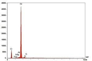 """<span class=""""bildunterschrift_hervorgehoben"""">»13</span> EDX spectrum of the silica grain"""
