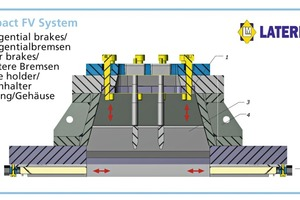 "<span class=""bildunterschrift_hervorgehoben"">»2</span> Schematic showing the structure of the Compact FV system"