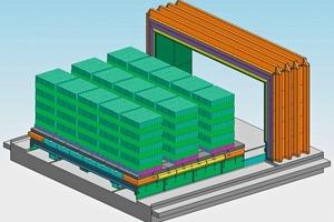 """<span class=""""bildunterschrift_hervorgehoben"""">»2</span> A 3-D schematic showing of the casing kiln and kiln cars"""