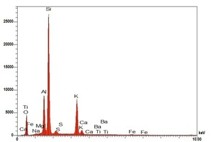 "<span class=""bildunterschrift_hervorgehoben"">»16</span> EDX spectrum of the potassium feldspar"