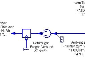 """<div class=""""bildtext""""><span class=""""bildnummer"""">»8</span> Schematische Darstellung des ursprünglichen Prozesses</div>"""