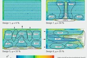 "<div class=""bildtext""><span class=""bildnummer"">»9</span> Geschwindigkeitsfeld im Besatzpaket (Vergleichsebene B)</div>"