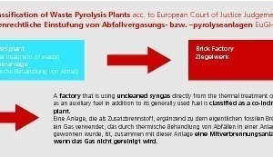 "<div class=""bildtext_en""><span class=""bildnummer"">»10</span> Classification of of waste pyrolysis plants and brick factories in case of uncleaned syngas according to European Court of Justice Judgements</div>"