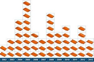 """<div class=""""bildtext_en""""><span class=""""bildnummer"""">»1</span> Overview of roofing tile innovations</div>"""