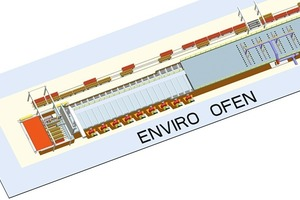"<div class=""bildtext_en""><strong>»5</strong> Layout of the Enviro kiln</div>"
