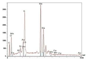 "<span class=""bildunterschrift_hervorgehoben"">»19</span> EDX spectrum of the baryte"