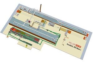 "<span class=""bildunterschrift_hervorgehoben"">»</span> 3-D plan of the new Likolor plant<br />"