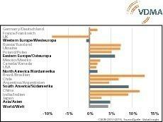 "<span class=""bildunterschrift_hervorgehoben"">»2</span> Growth in the construction sector – case in point: infrastructural investments<br />"