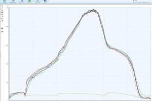 """<span class=""""bildunterschrift_hervorgehoben"""">»6</span> Typical firing curve in the casing kiln"""