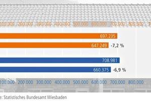"""<span class=""""bildunterschrift_hervorgehoben"""">»1</span> Roof tile production"""